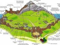 карта генуэзской крепости