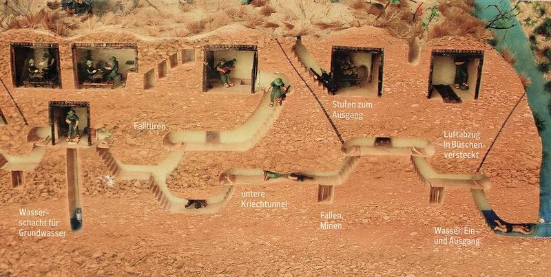 Подземные туннели